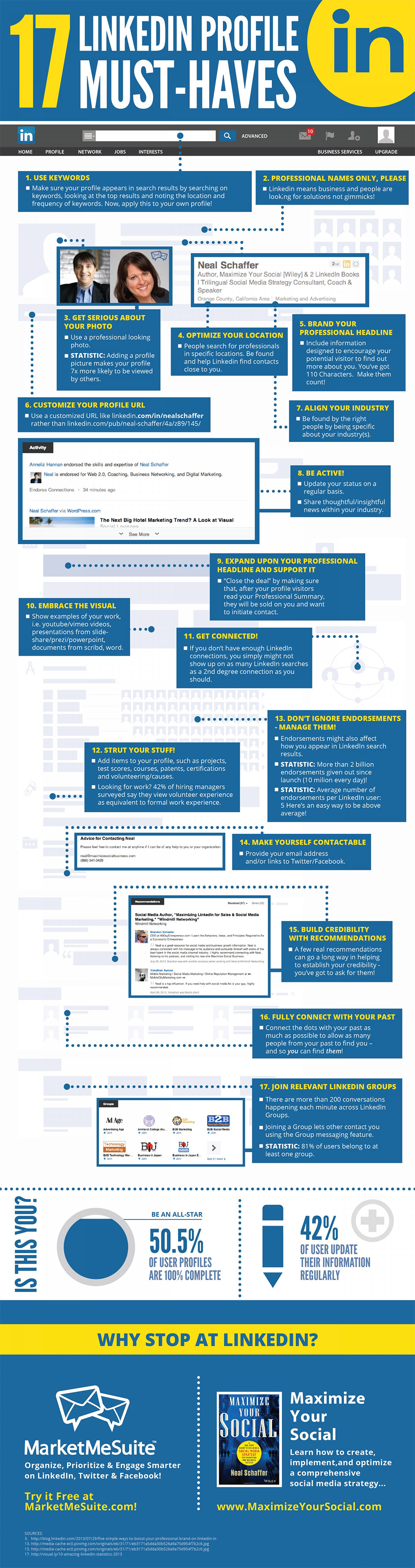 1393271821-17-must-have-features-linkedin-profile-infographic